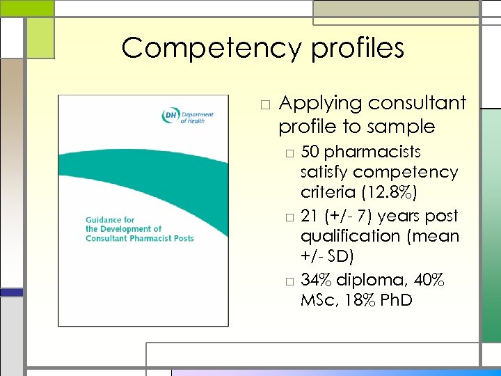 Competency profiles □ Applying consultant profile to sample □ 50 pharmacists satisfy competency criteria