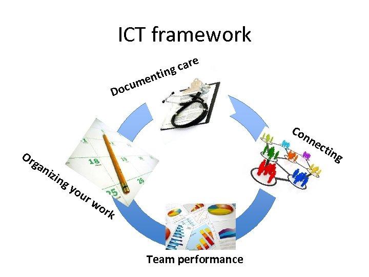 ICT framework care ng enti um Doc Co Or ga nn ect niz ing
