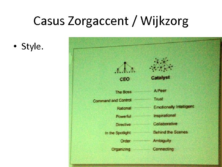 Casus Zorgaccent / Wijkzorg • Style.