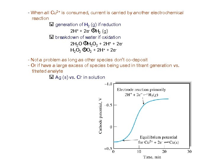 - When all Cu 2+ is consumed, current is carried by another electrochemical reaction