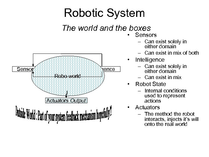 Robotic System The world and the boxes • Sensors – Can exist solely in