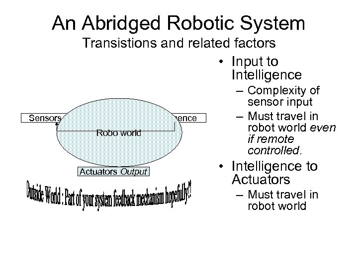 An Abridged Robotic System Transistions and related factors • Input to Intelligence Sensors Input