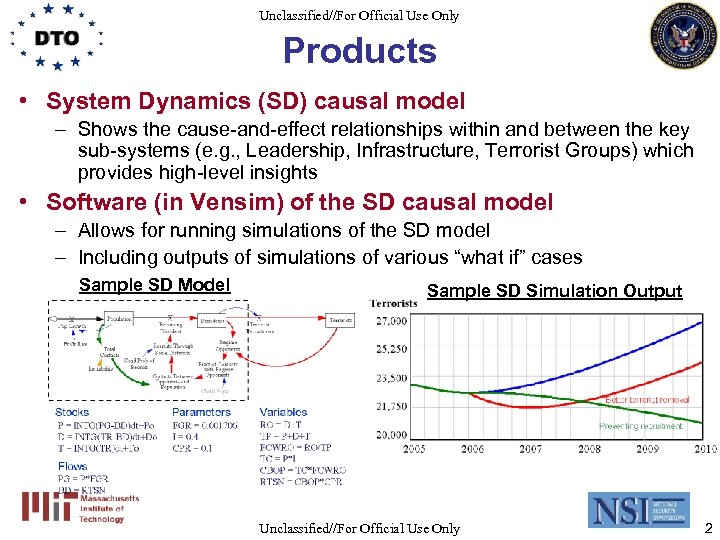 Unclassified//For Official Use Only Products • System Dynamics (SD) causal model – Shows the