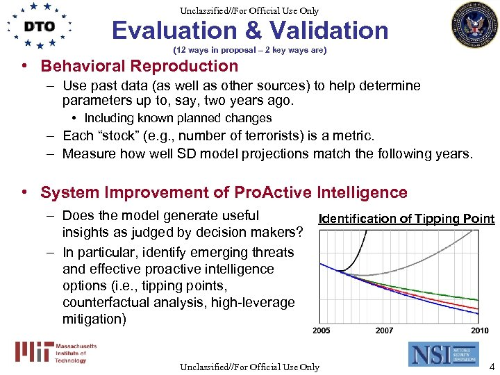 Unclassified//For Official Use Only Evaluation & Validation (12 ways in proposal – 2 key