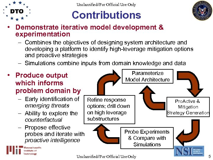 Unclassified//For Official Use Only Contributions • Demonstrate iterative model development & experimentation – Combines
