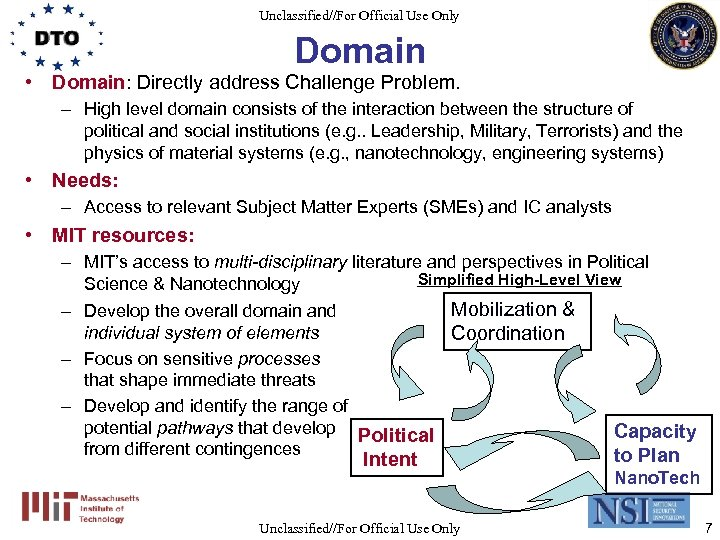 Unclassified//For Official Use Only Domain • Domain: Directly address Challenge Problem. – High level