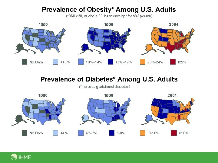 Prevalence of Obesity* Among U. S. Adults (*BMI 30, or about 30 lbs overweight