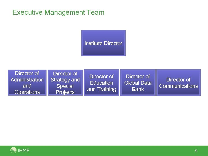 Executive Management Team Institute Director of Administration and Operations Director of Strategy and Special