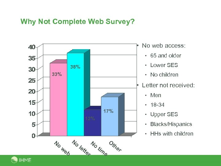 Why Not Complete Web Survey? • No web access: • 65 and older •