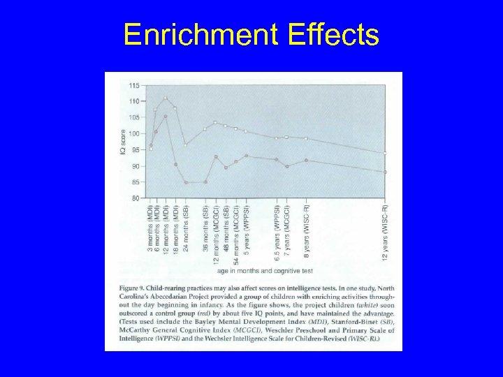 Enrichment Effects