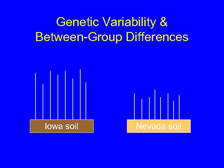Genetic Variability & Between-Group Differences Iowa soil Nevada soil