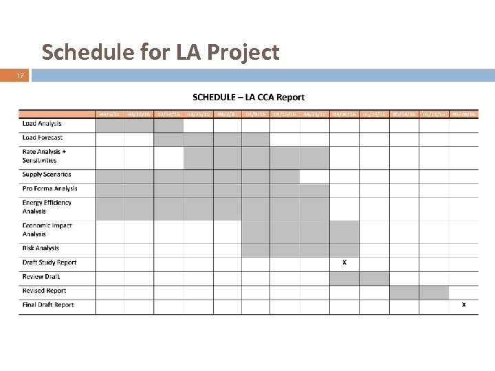 20 Schedule for LA Project 17