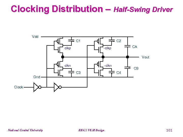Clocking Distribution – Half-Swing Driver Vdd C 1 clkp C 2 CA -clkp Vout