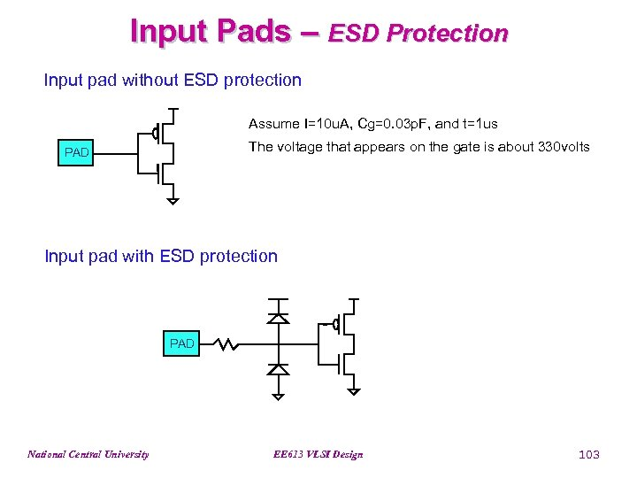 Input Pads – ESD Protection Input pad without ESD protection Assume I=10 u. A,