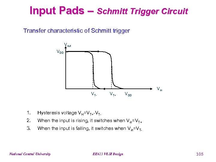 Input Pads – Schmitt Trigger Circuit Transfer characteristic of Schmitt trigger Vout VDD VT-