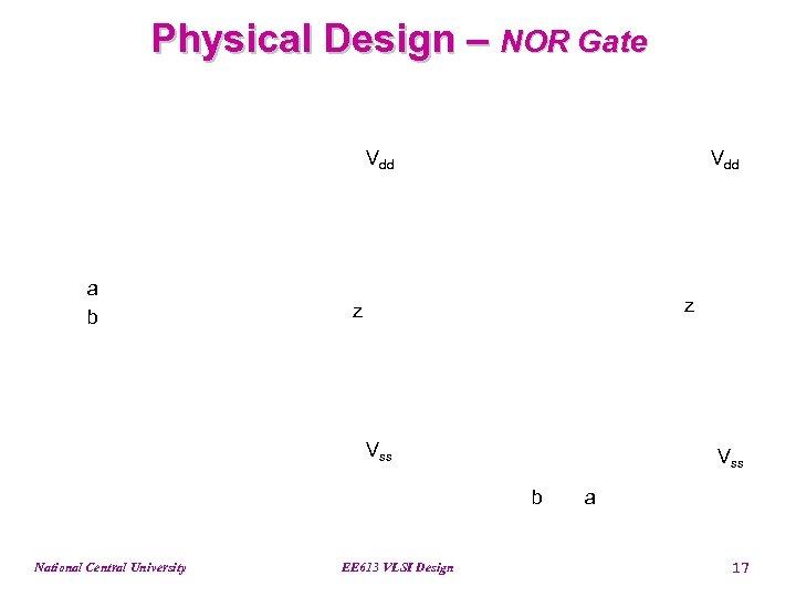 Physical Design – NOR Gate Vdd a b Vdd z z Vss b National