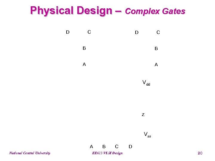 Physical Design – Complex Gates D C B B A A Vdd z Vss