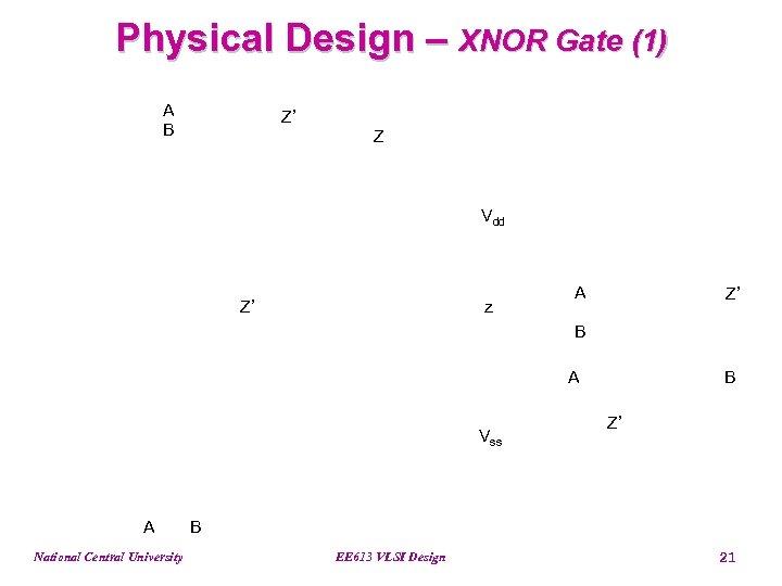 Physical Design – XNOR Gate (1) A B Z' Z Vdd Z' z A
