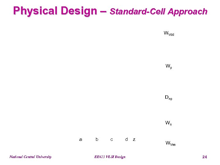 Physical Design – Standard-Cell Approach WVdd Wp Dnp Wn a National Central University b