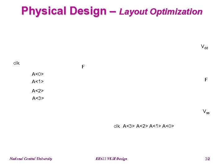 Physical Design – Layout Optimization Vdd clk F A<0> F A<1> A<2> A<3> Vss