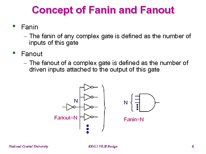 Concept of Fanin and Fanout • Fanin - The fanin of any complex gate