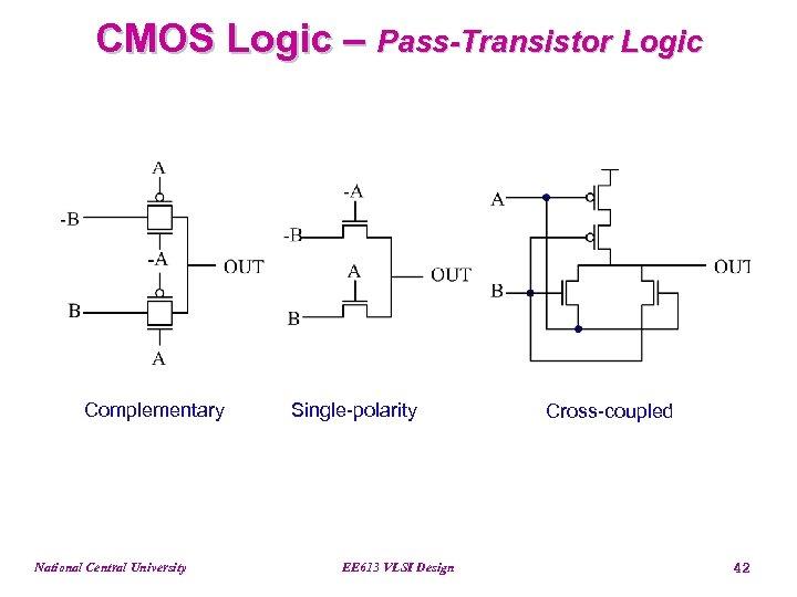CMOS Logic – Pass-Transistor Logic Complementary National Central University Single-polarity EE 613 VLSI Design
