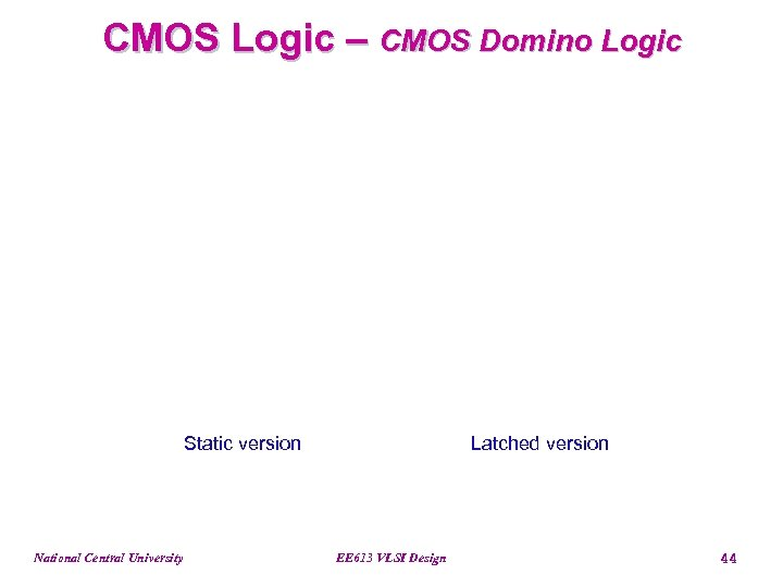 CMOS Logic – CMOS Domino Logic Static version National Central University Latched version EE