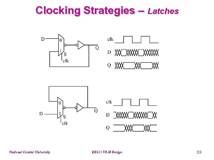 Clocking Strategies – Latches National Central University EE 613 VLSI Design 53
