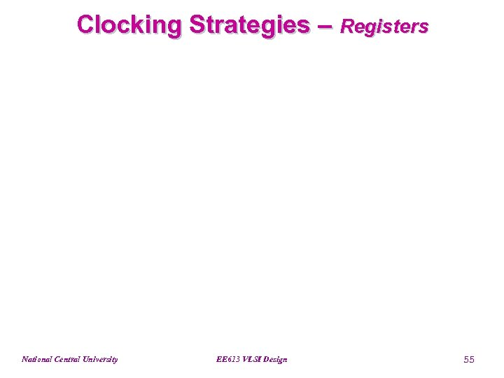 Clocking Strategies – Registers National Central University EE 613 VLSI Design 55