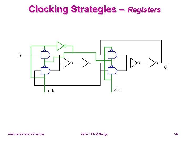 Clocking Strategies – Registers National Central University EE 613 VLSI Design 56