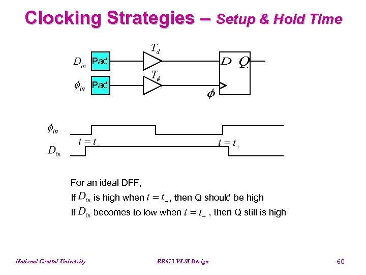 Clocking Strategies – Setup & Hold Time Pad For an ideal DFF, If is