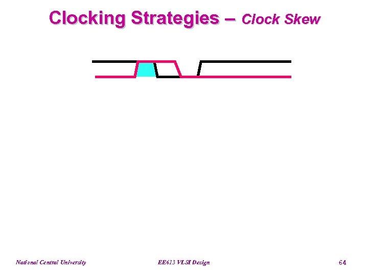 Clocking Strategies – Clock Skew National Central University EE 613 VLSI Design 64