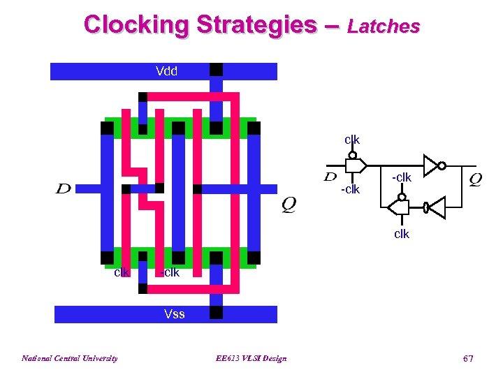 Clocking Strategies – Latches Vdd clk -clk Vss National Central University EE 613 VLSI