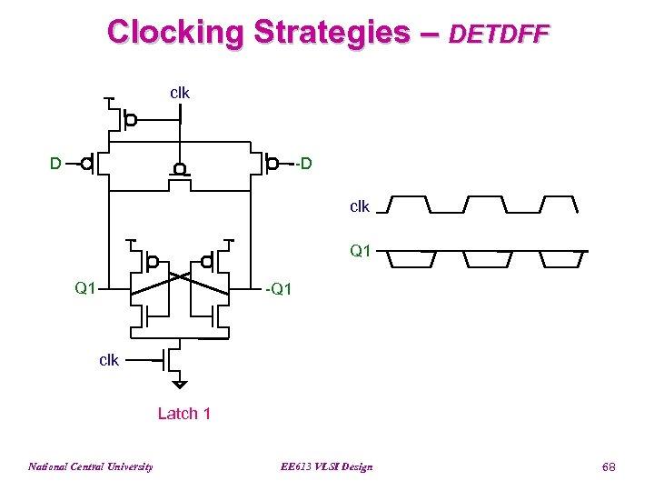 Clocking Strategies – DETDFF clk D -D clk Q 1 -Q 1 clk Latch