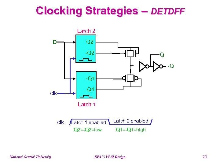 Clocking Strategies – DETDFF Latch 2 Q 2 D -Q 2 Q -Q -Q