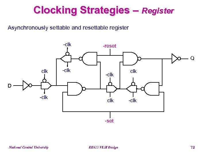 Clocking Strategies – Register Asynchronously settable and resettable register -clk -reset Q clk -clk