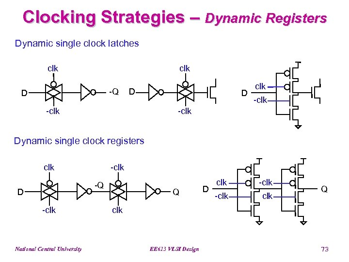 Clocking Strategies – Dynamic Registers Dynamic single clock latches clk -Q D D -clk
