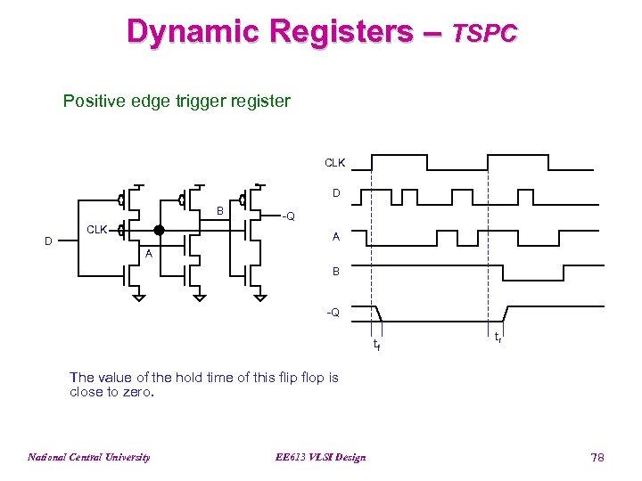 Dynamic Registers – TSPC Positive edge trigger register CLK D B D CLK -Q