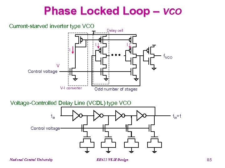 Phase Locked Loop – VCO Current-starved inverter type VCO Delay cell I I I