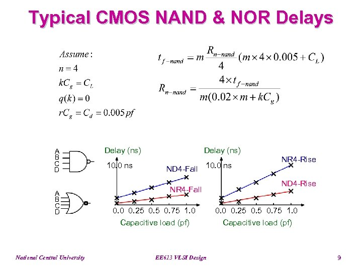 Typical CMOS NAND & NOR Delays A B C D National Central University Delay