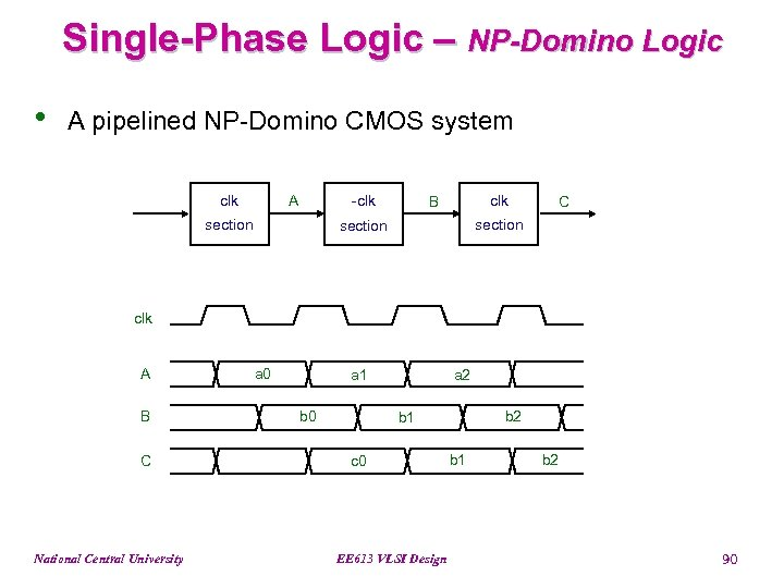 Single-Phase Logic – NP-Domino Logic • A pipelined NP-Domino CMOS system clk A -clk