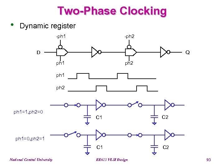 Two-Phase Clocking • Dynamic register -ph 1 -ph 2 D Q ph 1 ph