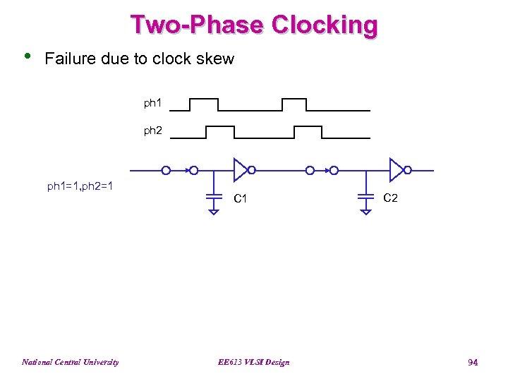 Two-Phase Clocking • Failure due to clock skew ph 1 ph 2 ph 1=1,