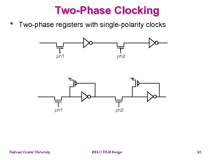 Two-Phase Clocking • Two-phase registers with single-polarity clocks ph 1 National Central University ph