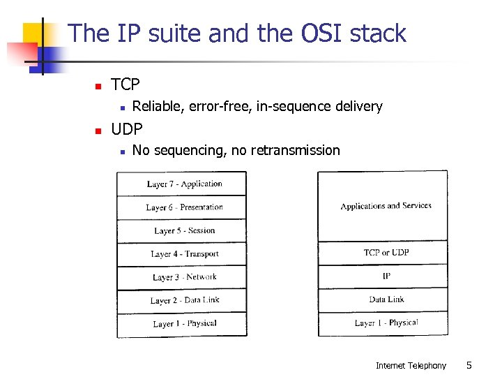 The IP suite and the OSI stack n TCP n n Reliable, error-free, in-sequence