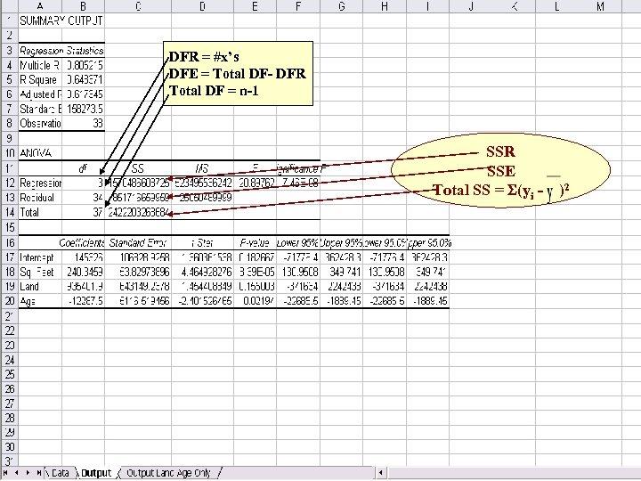 DFR = #x's DFE = Total DF- DFR Total DF = n-1 SSR SSE