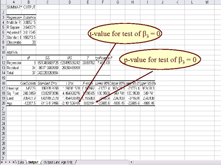 t-value for test of 3 = 0 p-value for test of 3 = 0