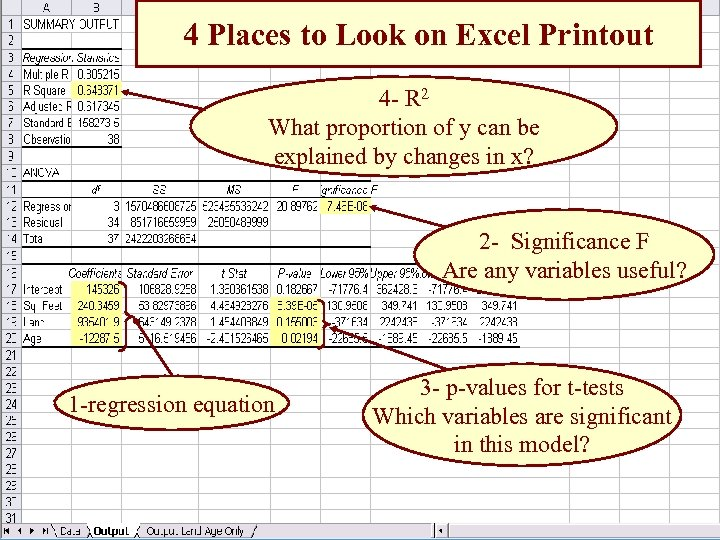 4 Places to Look on Excel Printout 4 - R 2 What proportion of