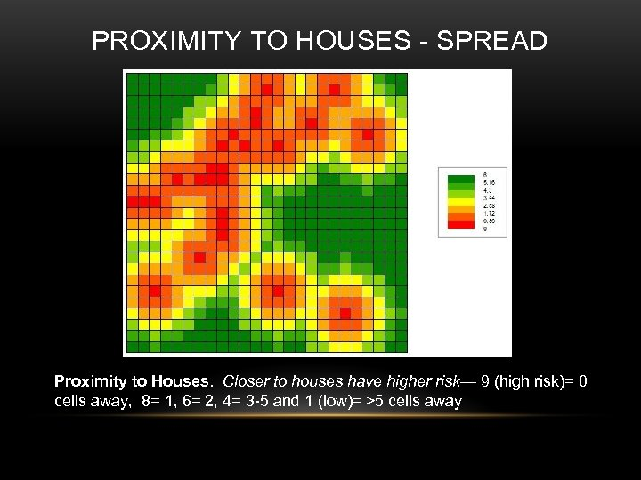 PROXIMITY TO HOUSES - SPREAD Proximity to Houses. Closer to houses have higher risk—