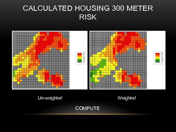 CALCULATED HOUSING 300 METER RISK Un-weighted Weighted COMPUTE